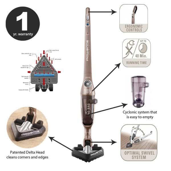 Rowenta Delta Force 18v Cordless Vacuum Review