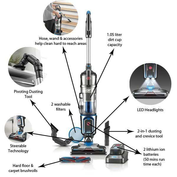 Hoover Air Cordless Bagless Upright Vacuum Review