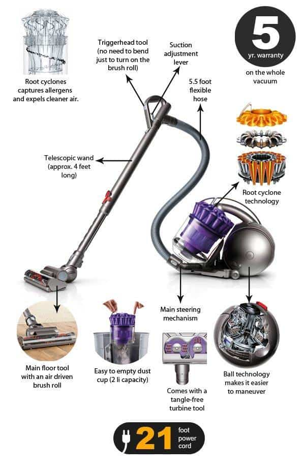 Dyson Dc39 Animal Canister Vacuum Cleaner Review