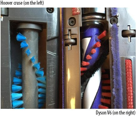 Hoover Bh52210pc Cruise Review Another Dyson Clone At